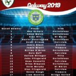 5 Limerick Players in Youth Inter Provincial Squad